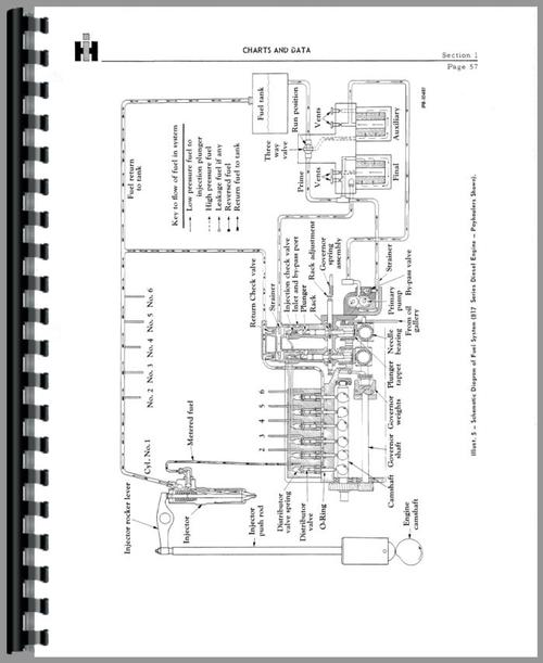 Service Manual for Adams 412 Injection Pump Sample Page From Manual