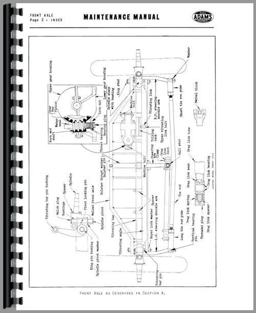 Service Manual for Adams 412 Grader Sample Page From Manual