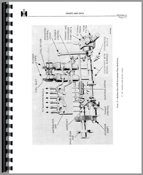 Service Manual for Adams 412H Injection Pump Sample Page From Manual