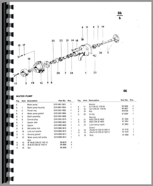 Parts Manual for Agri 5000 Tractor Sample Page From Manual
