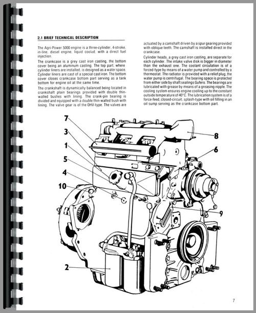 Service Manual for Agri 5000 Tractor Sample Page From Manual