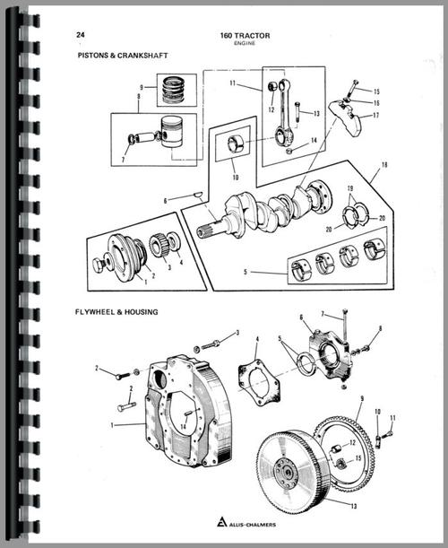 Parts Manual for Allis Chalmers 160 Tractor Sample Page From Manual