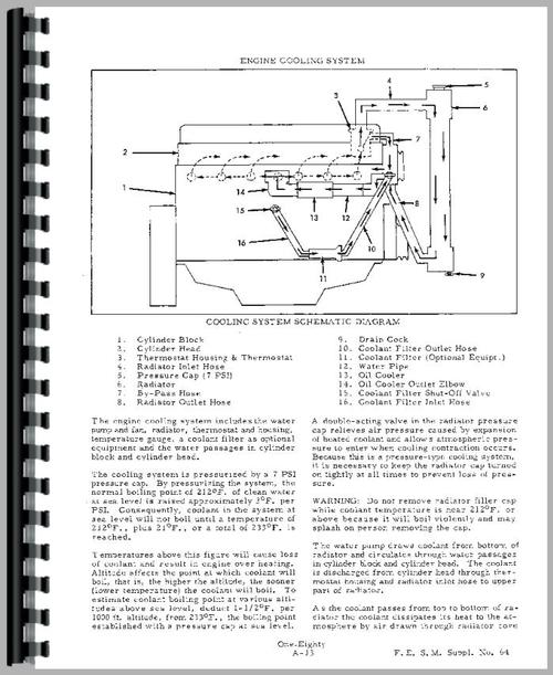 Service Manual for Allis Chalmers 185 Tractor Sample Page From Manual
