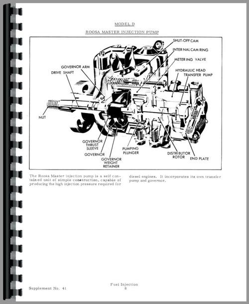 Service Manual for Allis Chalmers 190XT Injection Pump Sample Page From Manual