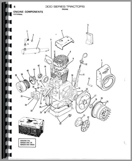 Parts Manual for Allis Chalmers 314 Lawn & Garden Tractor Sample Page From Manual