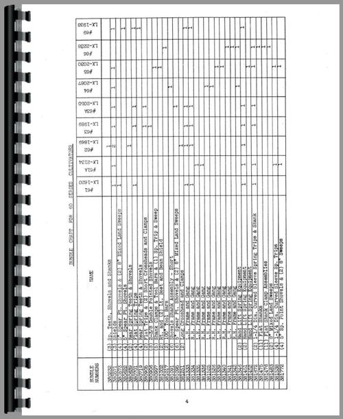 Operators Manual for Allis Chalmers 61 Cultivator Sample Page From Manual