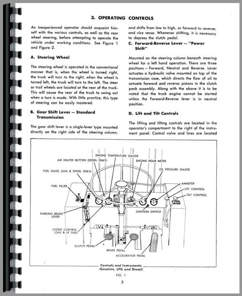 Operators Manual for Allis Chalmers FD 40 Forklift Sample Page From Manual