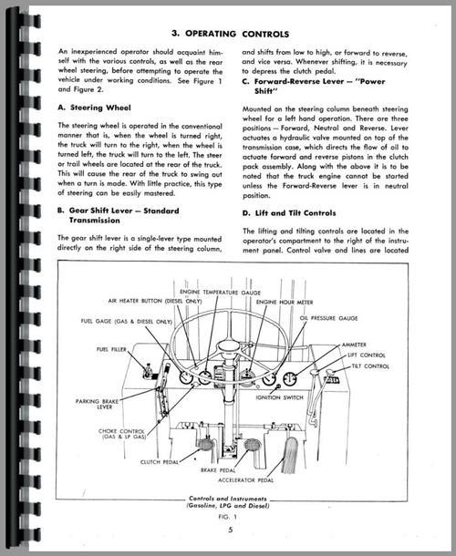 allis chalmers fl 120 forklift operators manual rh themanualstore com Standard Operating Manual User Manual Guide