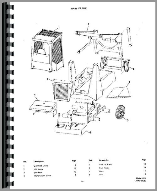 Bobcat 825 SkidSteer Manual_81680_3__03753 2 bobcat parts diagrams wiring schematic diagram