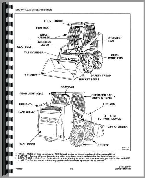 Bobcat 843 Skid Steer Loader Service Manual