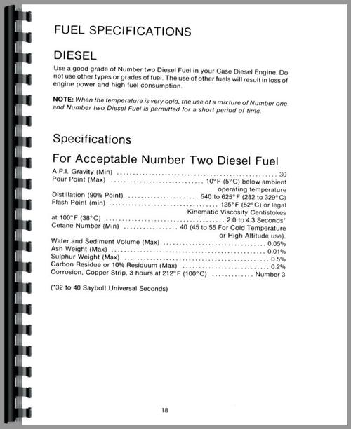 Operators Manual for Case 2090 Tractor Sample Page From Manual