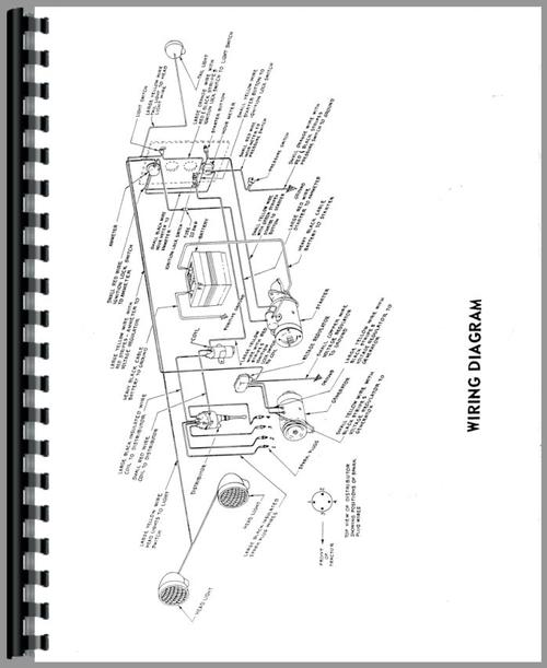 Operators Manual for Case 300 Crawler Sample Page From Manual