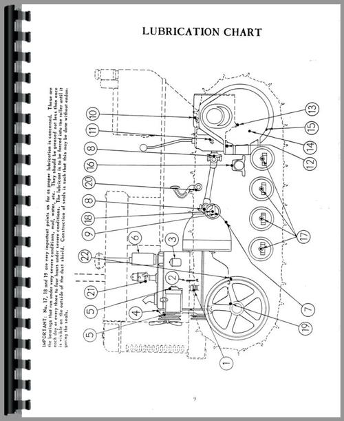 Operators Manual for Case 500 Crawler Sample Page From Manual