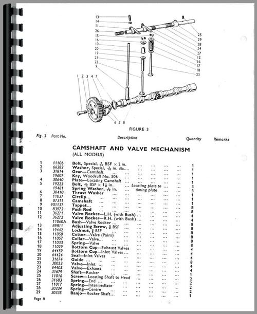 Parts Manual for Case 950 Tractor Sample Page From Manual