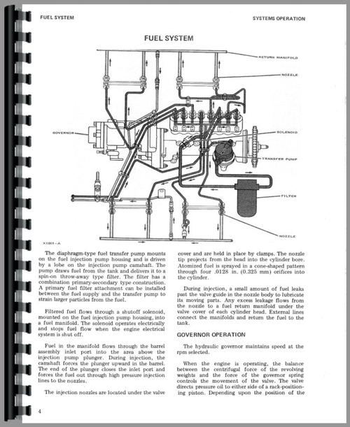 Service Manual for Caterpillar 3150 Engine Sample Page From Manual