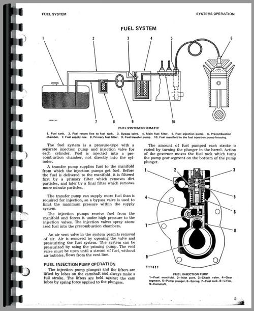Service Manual for Caterpillar 980B Wheel Loader Sample Page From Manual