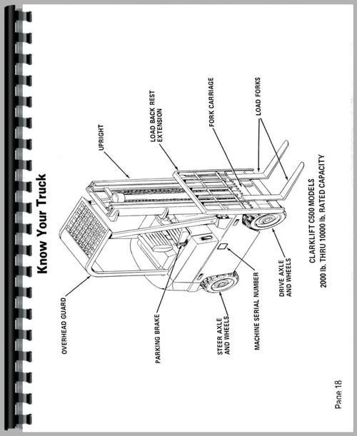 Clark C500 H40-H55 Forklift Operators Manual