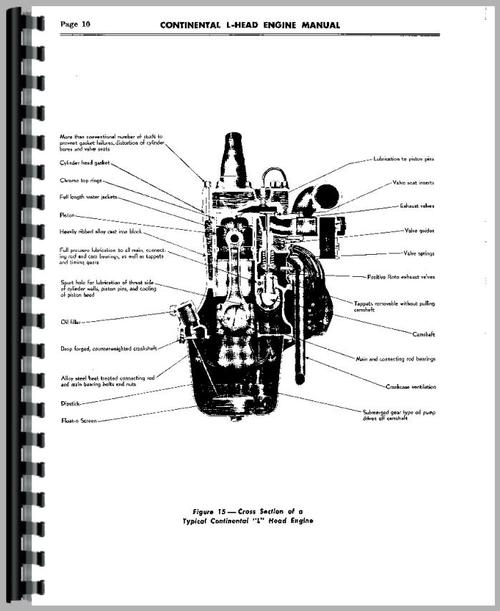 Service Manual for Continental Engines F163 Engine Sample Page From Manual