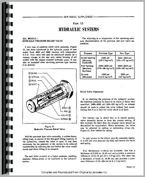 Service Manual for Ford 3150 Tractor Sample Page From Manual