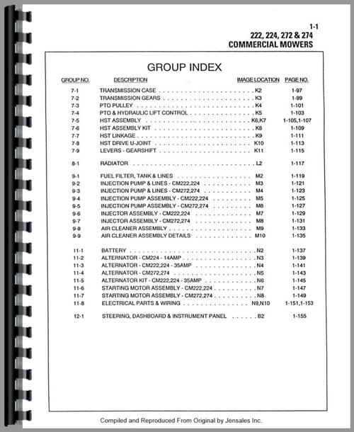 Parts Manual for Ford CM224 Commercial Mower Sample Page From Manual