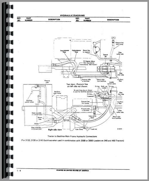 International Harvester 2606 Backhoe Attachment Parts Manual on