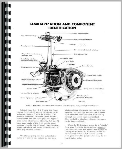 International 3444 Backhoe Manual - auslinoa on