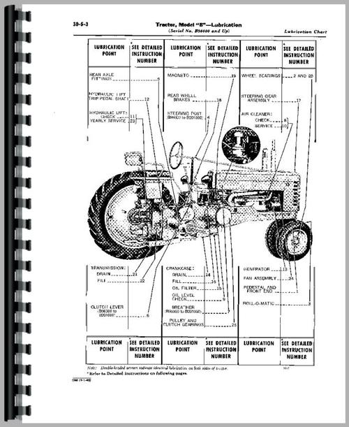 Service Manual for John Deere B Tractor Sample Page From Manual