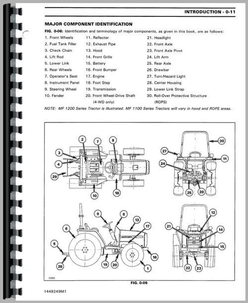 [SCHEMATICS_44OR]  1250 Ferguson Tractor Wiring Diagram. massey ferguson 1250 tractor service  manual. massey ferguson 1250 tractor operators manual. massey ferguson 1533  1540 tractor service repair manual. everything diagrams capacity deere pto  massey schematic. | 1250 Ferguson Tractor Wiring Diagram |  | 2002-acura-tl-radio.info