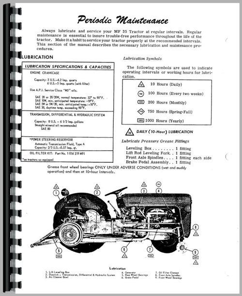 massey ferguson 5455 operators manual