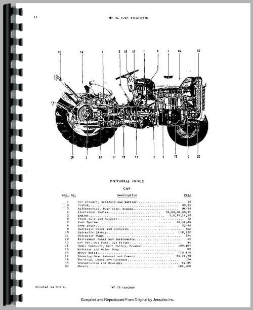 massey ferguson 35x tractor parts manual rh themanualstore com Massey Ferguson Online Manuals Massey Ferguson Dealers