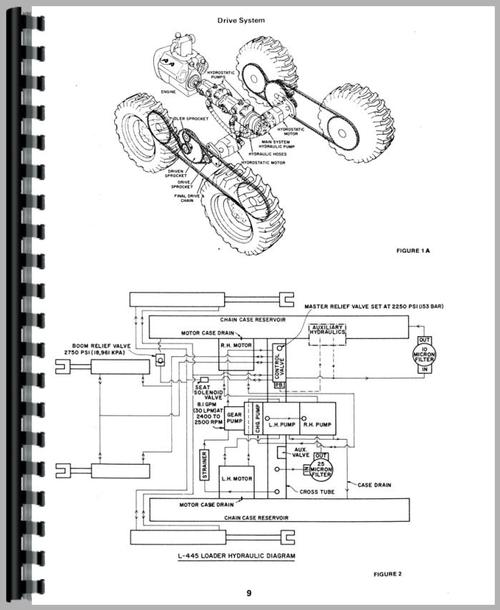 New Holland L425 Skid Steer Service Manual