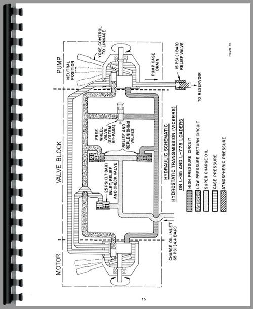 new holland 775 skid steer parts diagram john deere 320 skid steer wiring diagram #8