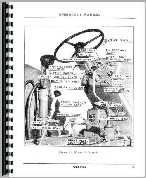 Oliver 77 Tractor Operators Manual