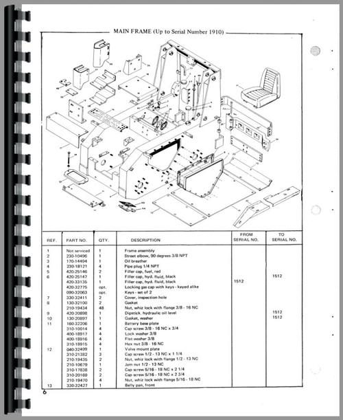 mustang skid steer wiring diagrams 1982 owatonna 440 skid steer loader parts manual