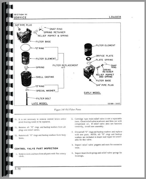 Operators Manual for White 1678 Loader Attachment Sample Page From Manual