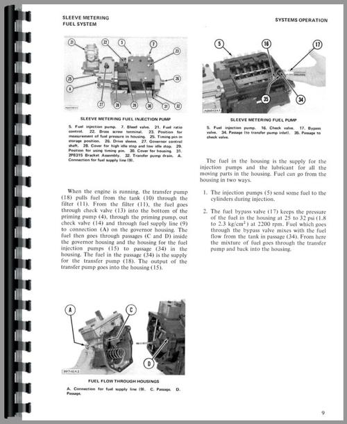 Service Manual for White 4-270 Caterpillar 3306 Engine Sample Page From Manual