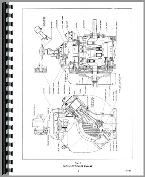 wisconsin engines engine service manual